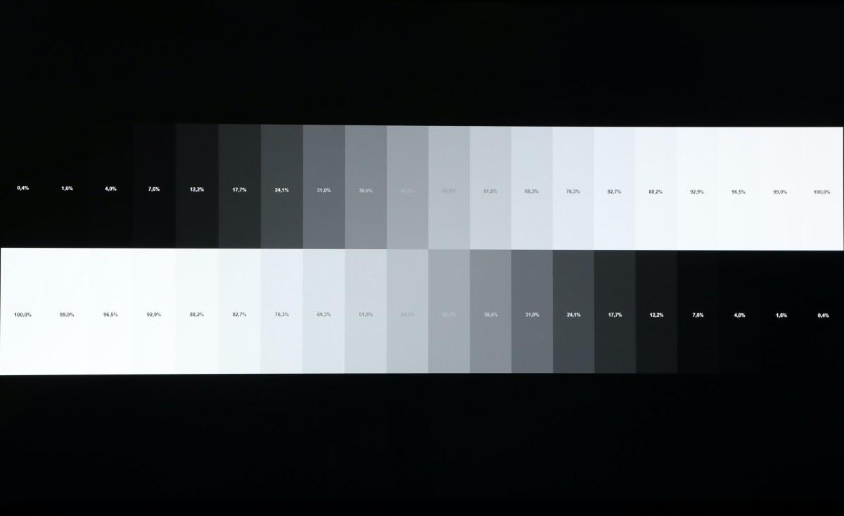 對比度:A940的對比度表現很好,光位大約到6.5%才達到飽和,而暗位可以到4%水平。