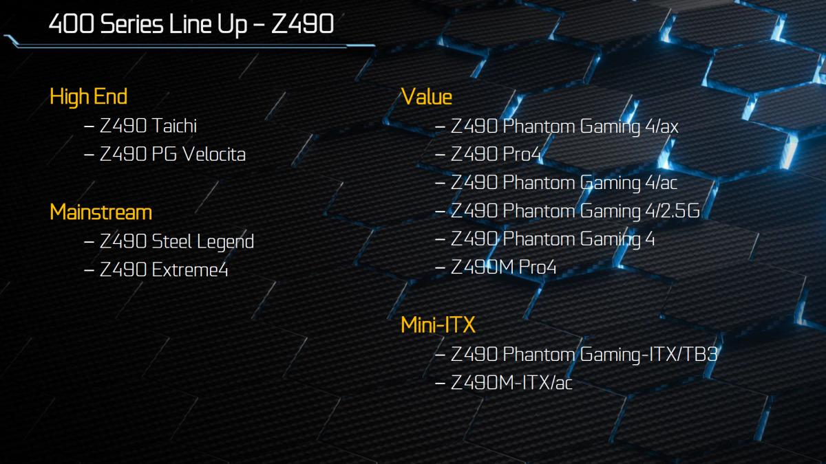 ASRock Z490 主機板型號一覽表