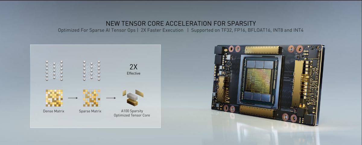 新架構在 AI 運算有 2X 速度的提升,尤其優化 Sparse AI Tensor 運作。