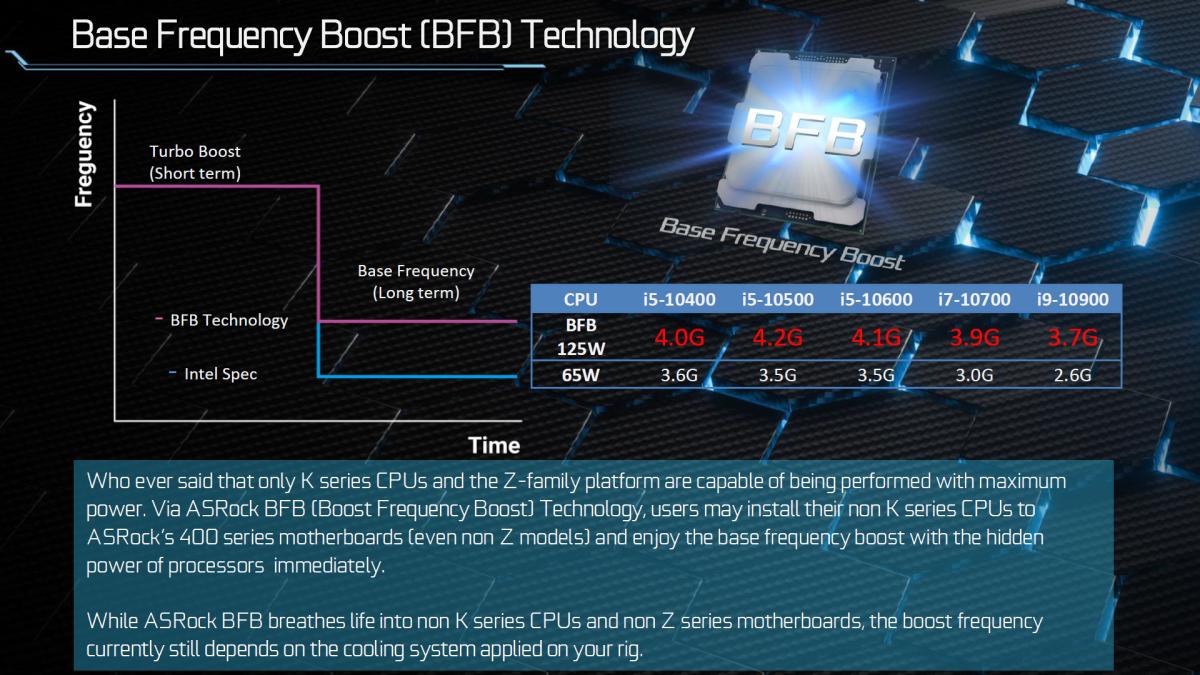 獨門的 BFB 技術簡介
