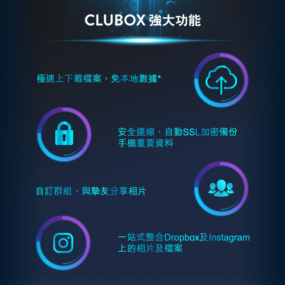 Club Sim 用戶可享免數據用量上下載 Clubox檔案。
