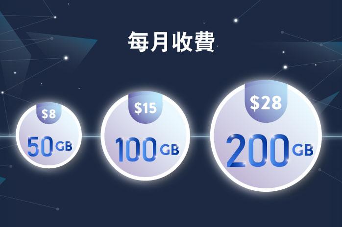 Clubox 每月月費低至HK$8。