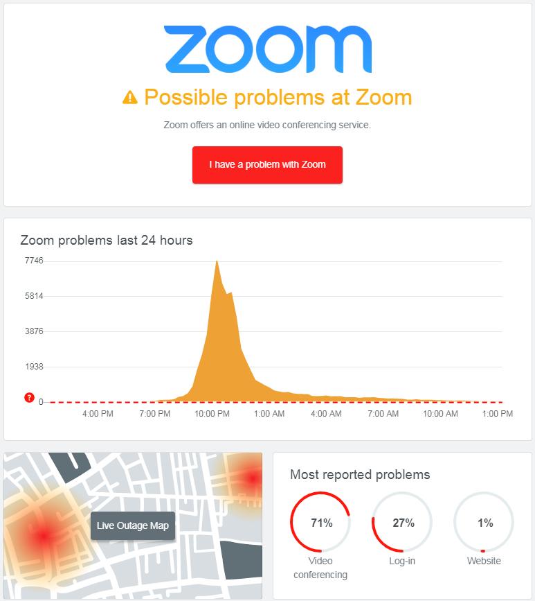 downdetector.com 網站這次有報告受影響的人數是七千多人。