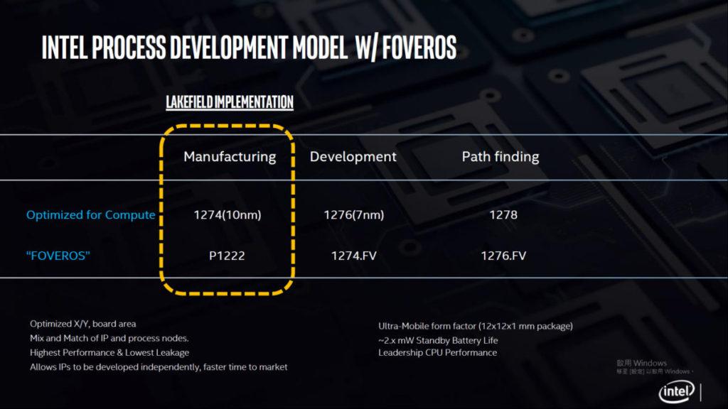 Intel 已著手開發下一代 7nm 製程的版本。