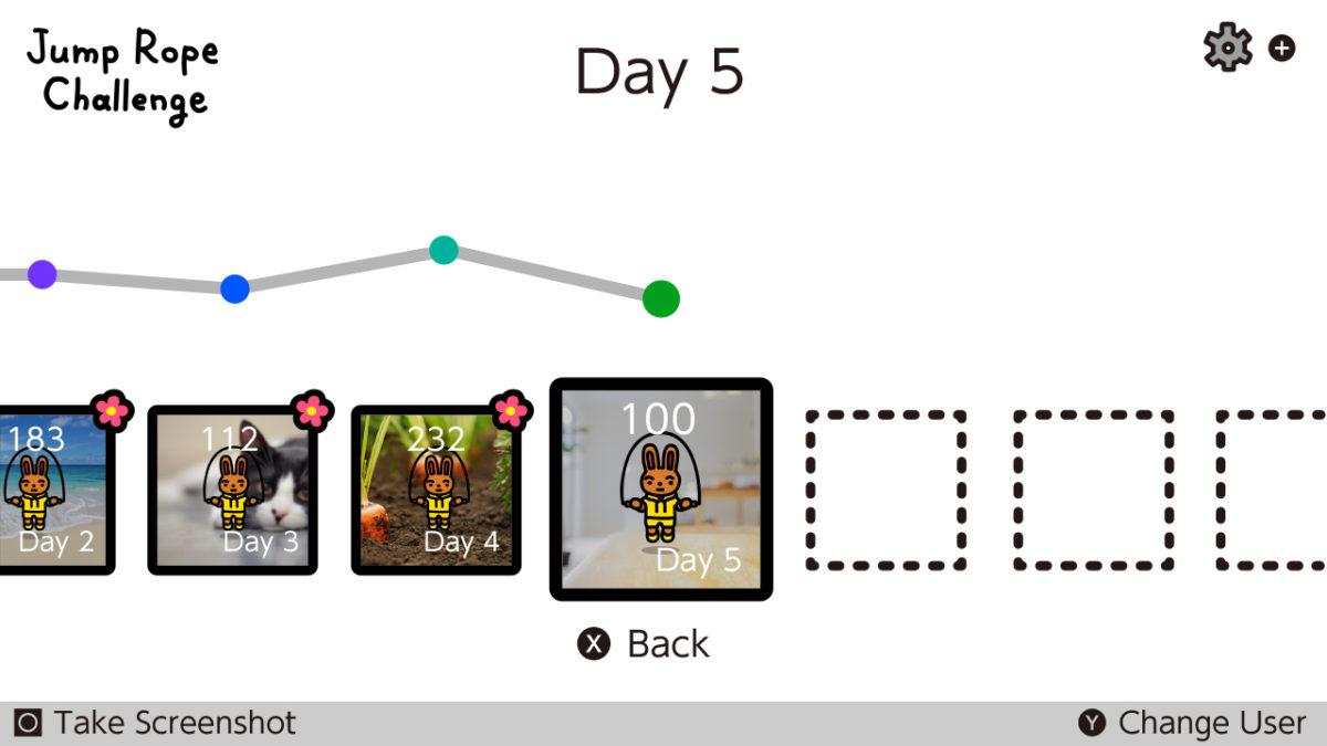 玩家需每日跳繩100下,以達到完成挑戰。