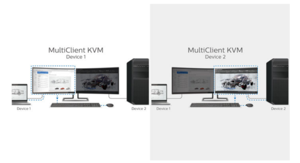 Philips MultiView 能啟用雙連接及檢視功能,讓用家可以同時使用多部裝置,例如 PC 與筆記型電腦,方便處理多項複雜事宜。
