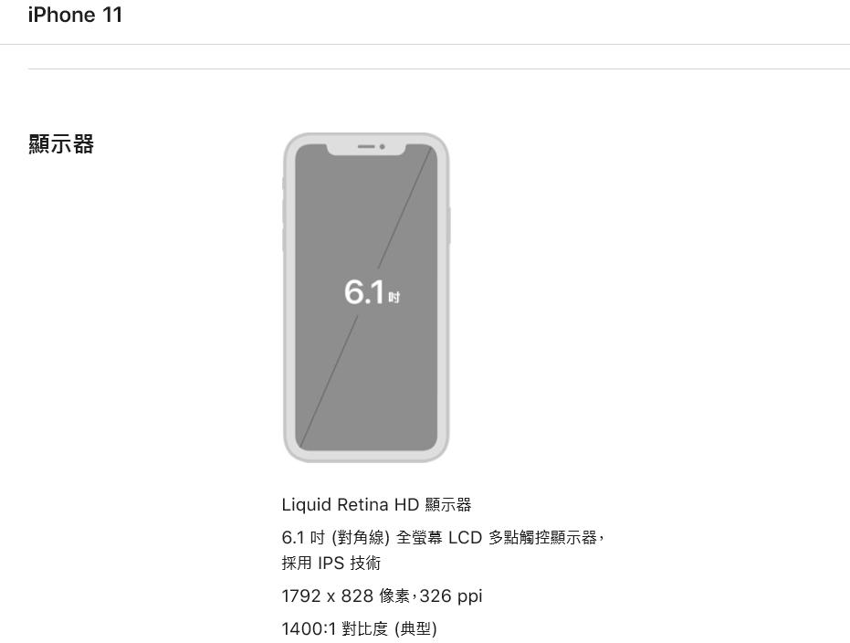 不少人認為 iPhone 11 屏幕只有 1792 x 828 像素是過低