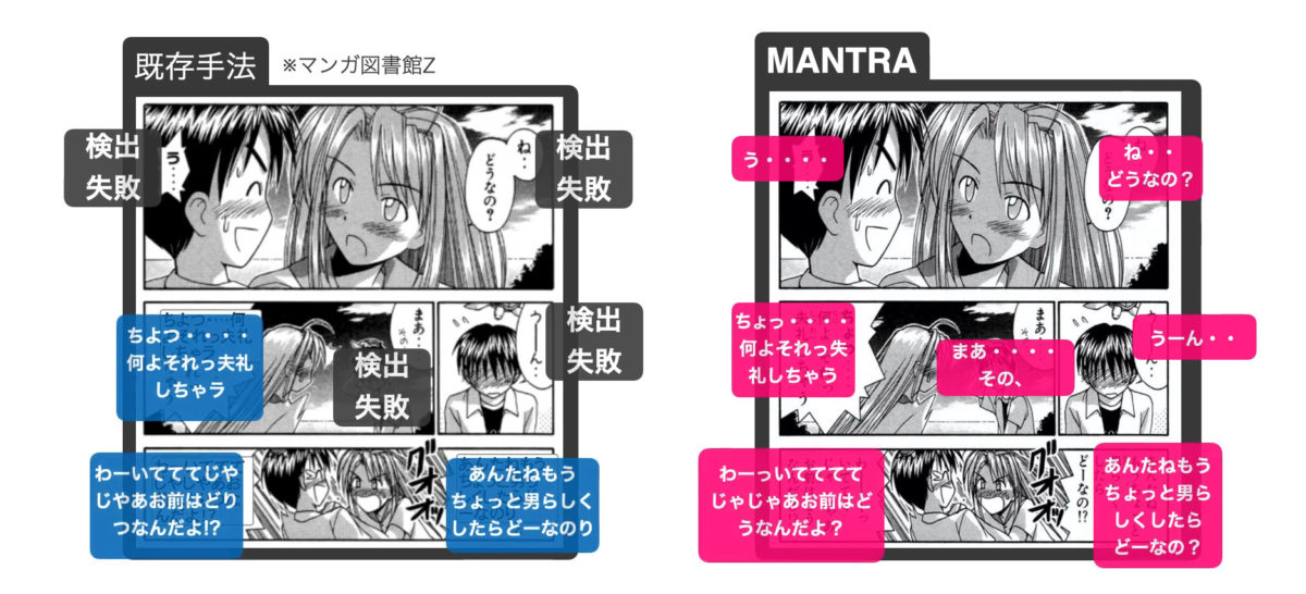 有別於其他電腦翻譯, Mantra Engine 可以準確辨識出漫畫中常出現的文字變化。