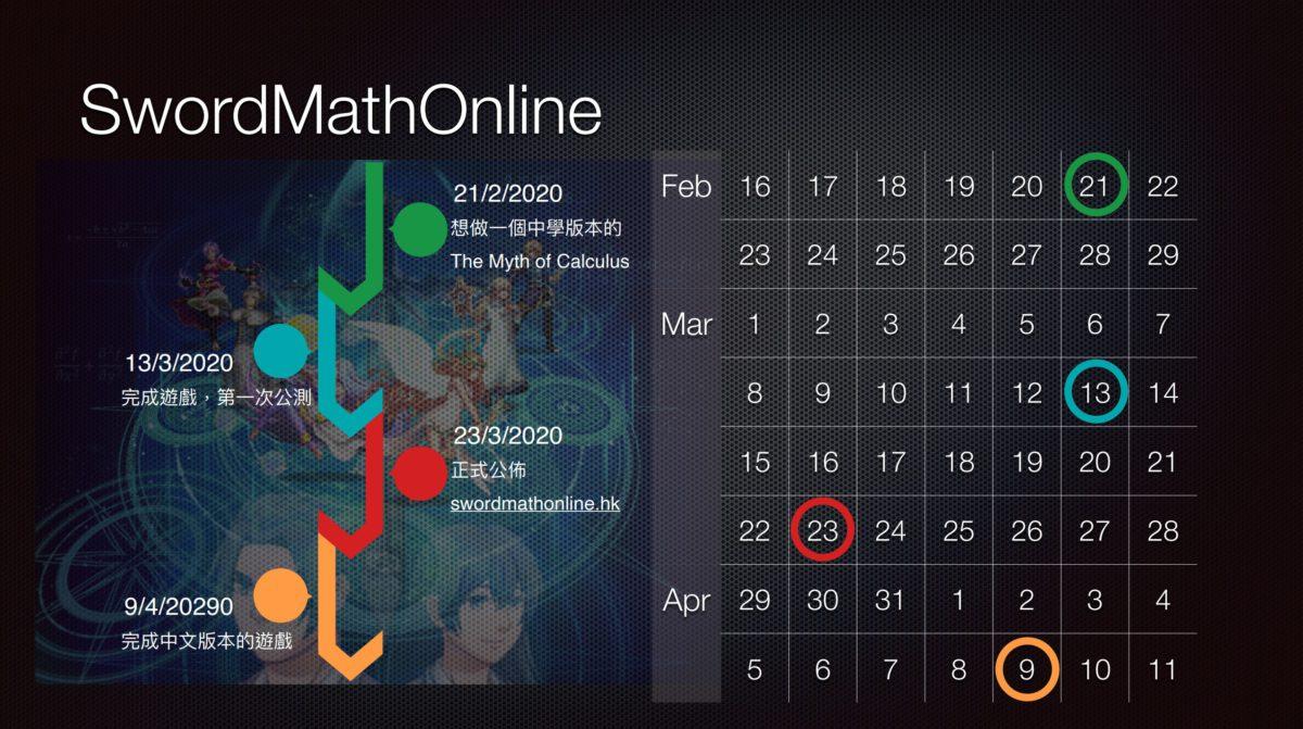 《 Sword Math Online 》的開發進程,由構思到正式公開遊戲,共花了約一個多月時間。