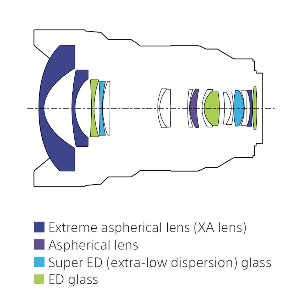 使用了第二代 Nano AR 鍍膜,更有效防止光線反射導致的耀光,實拍時效果相當明顯。