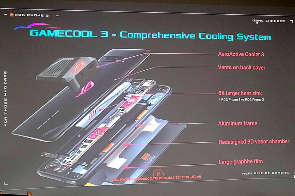 「 Gamecool 3 」散熱系統使用了比 ROG Phone 2 時更大面積的銅散熱片,加上鋁合金機框、重新設計的 3D 熱導板及大面積 graphite film ,令熱力快速散走。