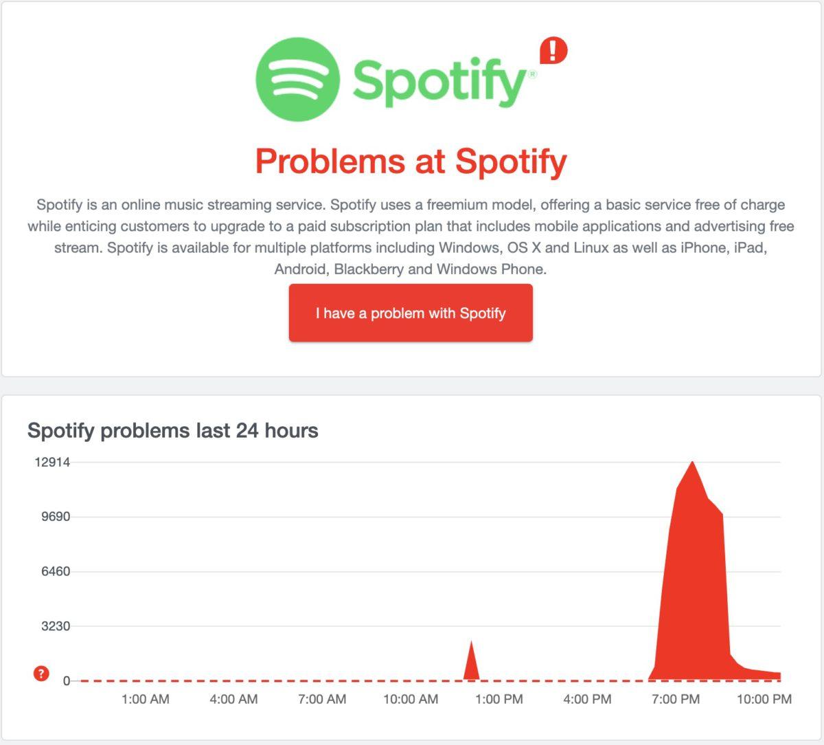 多款 iOS 手機程式,如 Spotify 在今晚 7 時左右開始出現大量無法使用的報告