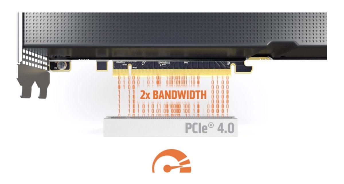 支援 128 條 PCIe 4.0 通道, I/O 效能比上一代 PCIe 3.0 高一倍。