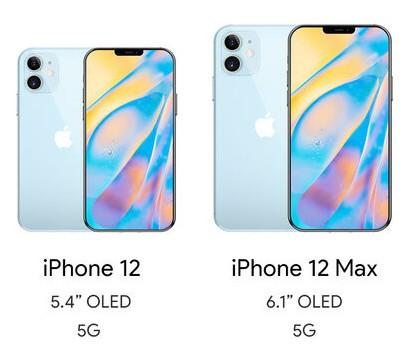 傳聞中會推出 5.4吋的 iPhone 12