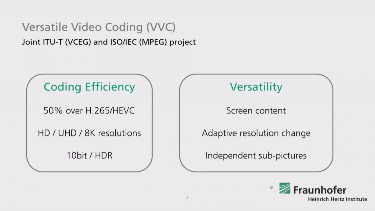 H.266/VVC 在編碼效率上提升了 50 ,支援各種用途的動態圖像,又有支援螢幕內容編碼、適應性解像度改變和獨立副圖像等技術。