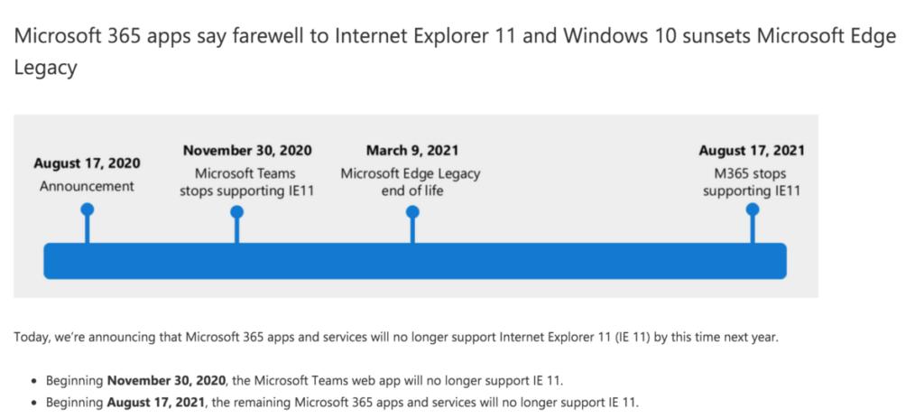 Microsoft 365 宣布一系列服務告別 Internet Explorer 的時間表。
