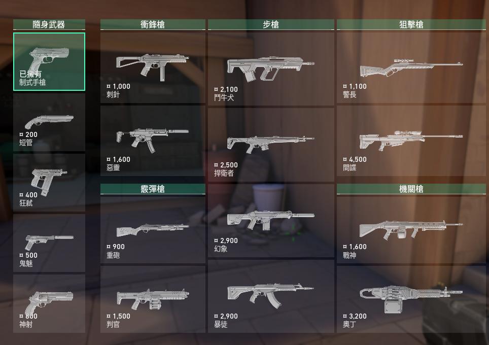 遊戲共有 17 種槍支可選,並按照其性能以價格區分。