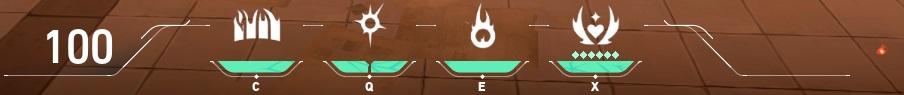 遊戲四個技能分別以「 QWER 」順次序放出,每回合將自動補充 Q 的技能次數,而 W、E 兩鍵就需要購買, R 大招就需要按照累積下方的能量才能放出,而能量會於玩家死亡、擊殺敵人及收集地圖上的靈球時增加。
