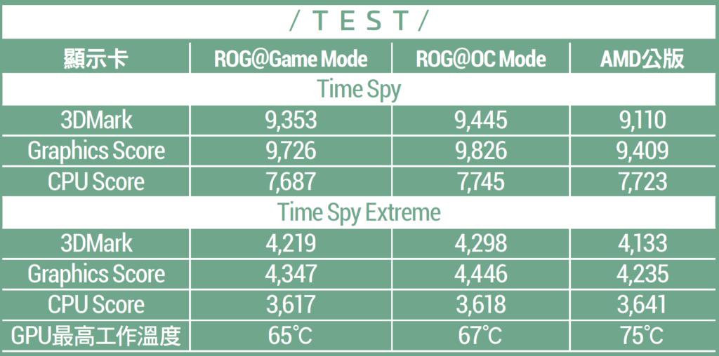 ASUS ROG Strix RX5700XT O8G