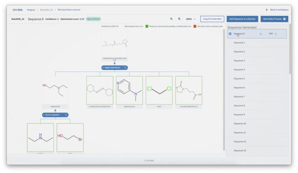 RXN for Chemistry 用人工智能模擬化學物的變化。