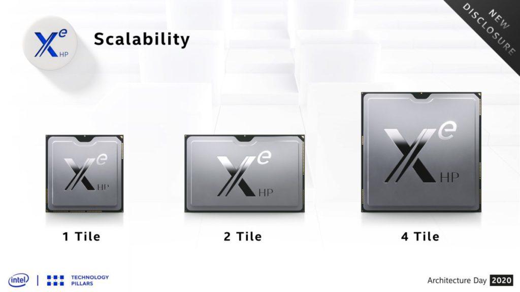 Xe-HP 將採用多核心 CPU 的概念,運算範圍能夠於 1 個裸晶區塊,或是 2 個、4 個區塊之間動態調整。