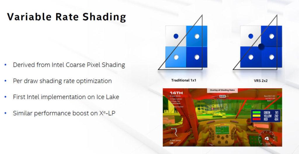 也支援 VRS (Variable Rate Shading) 功能