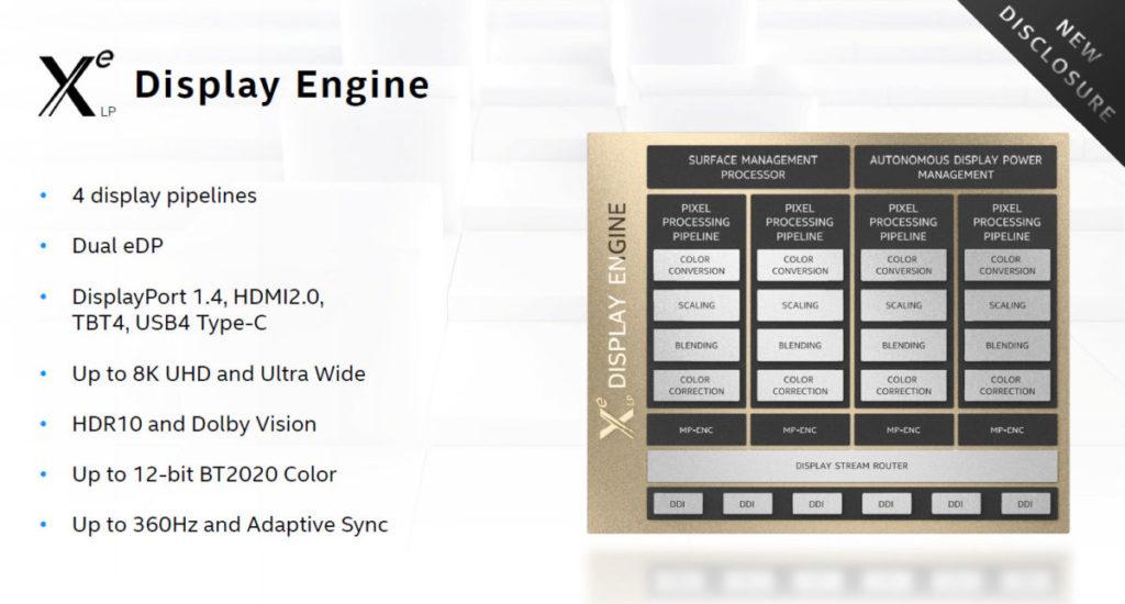 Xe-LP 支援 DisplayPort 1.4 、 HDMI 2.0 、 TBT4 、 USB4 Type-C 等顯示輸出。