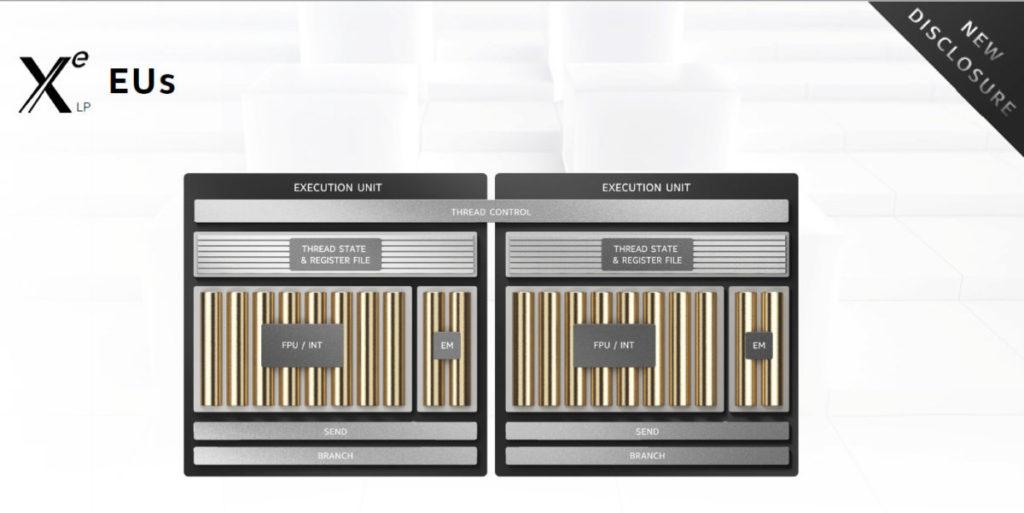 Xe-LP 以單一 Thread control 控制 2 個 EU ,在資源整合方面較上一代強。