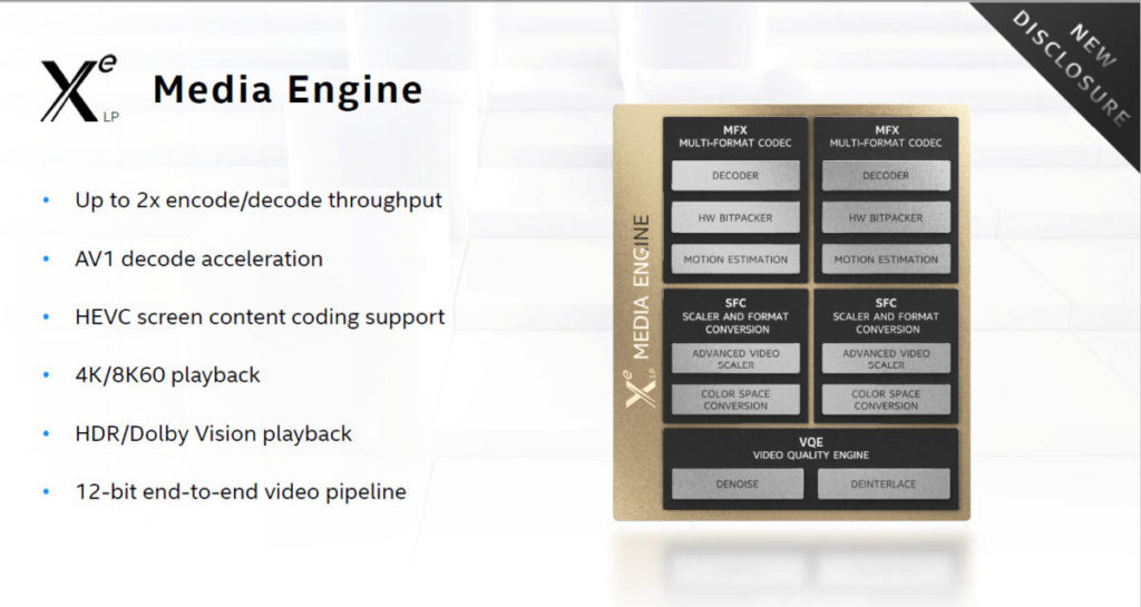 Xe-LP 採用全新 Media Engine,擁有 2X 的 encode/decode throughput。