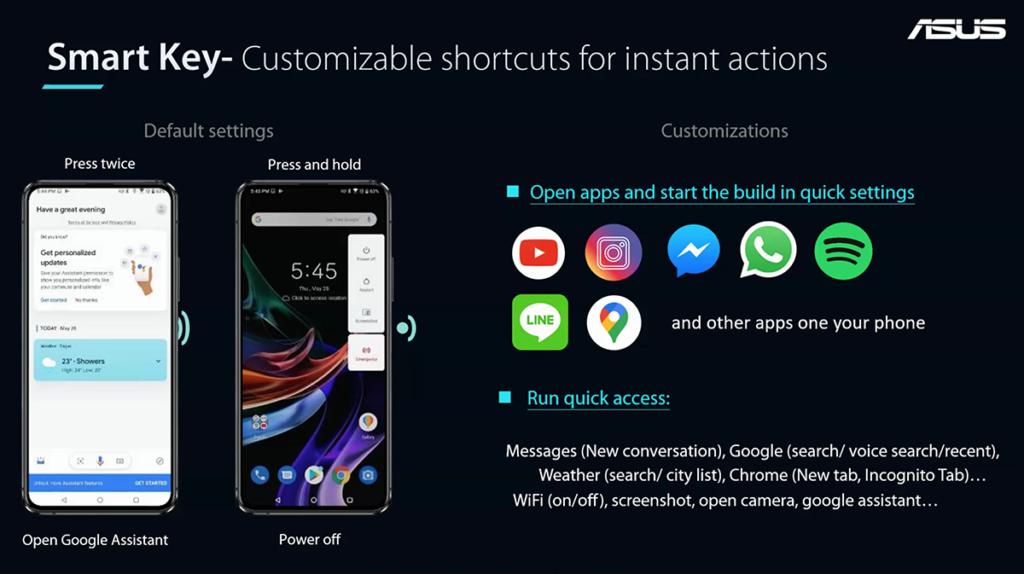 Smart Key 功能更可自定開啟不同應用程式。