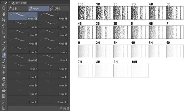 附送 CLIP STUDIO PAINT 專用的畫筆資料,可以重現 10H 至 10B 共 22 種硬度筆芯筆觸。