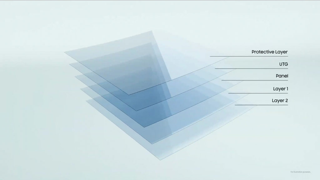 UTG 玻璃及多層設計,令屏幕兼具耐用性及柔軟度。