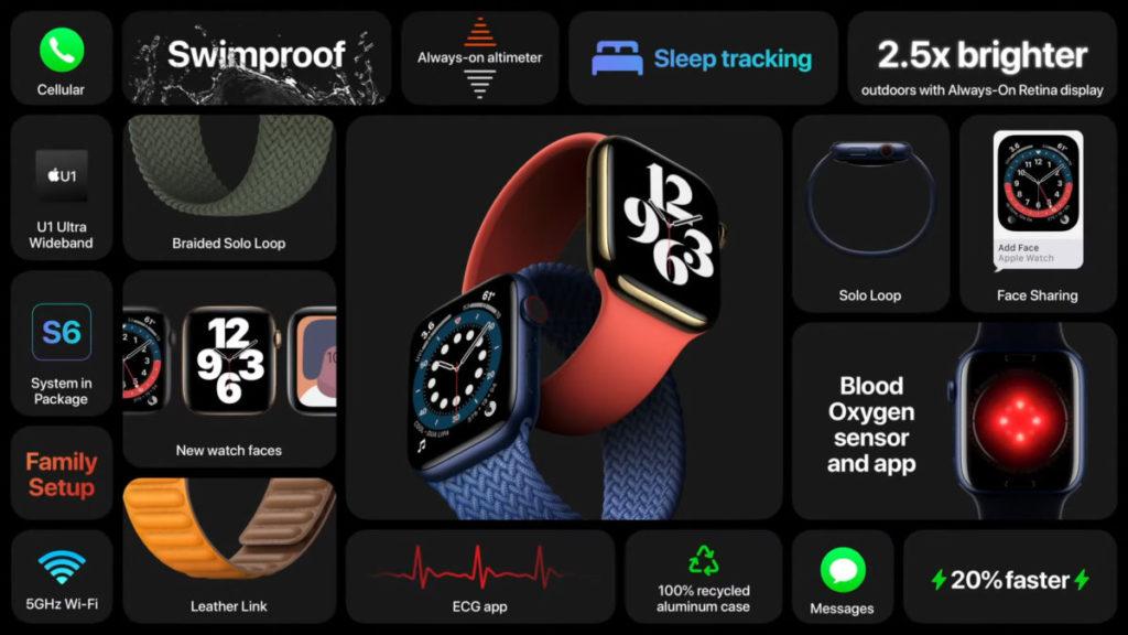 全新的 Apple Watch Series 6