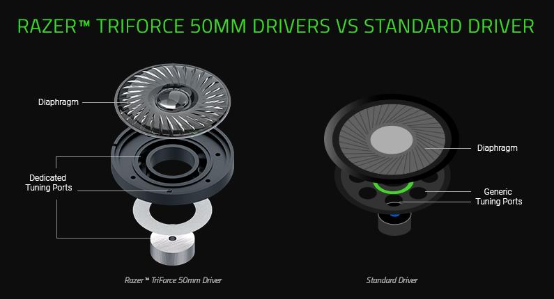 搭載全新 TriForce Titanium 50mm 單元,以單一單元輸出平衡而清晰的聲音。