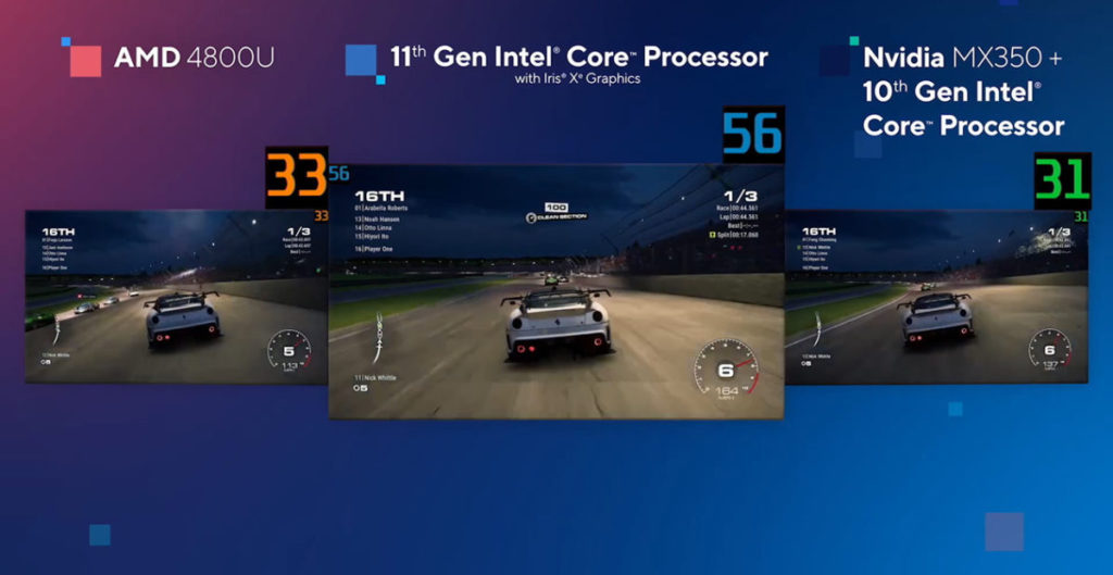 遊戲 1 中 Intel 以 56fps 分別領先 AMD 33fps 及 NVIDIA 31fps
