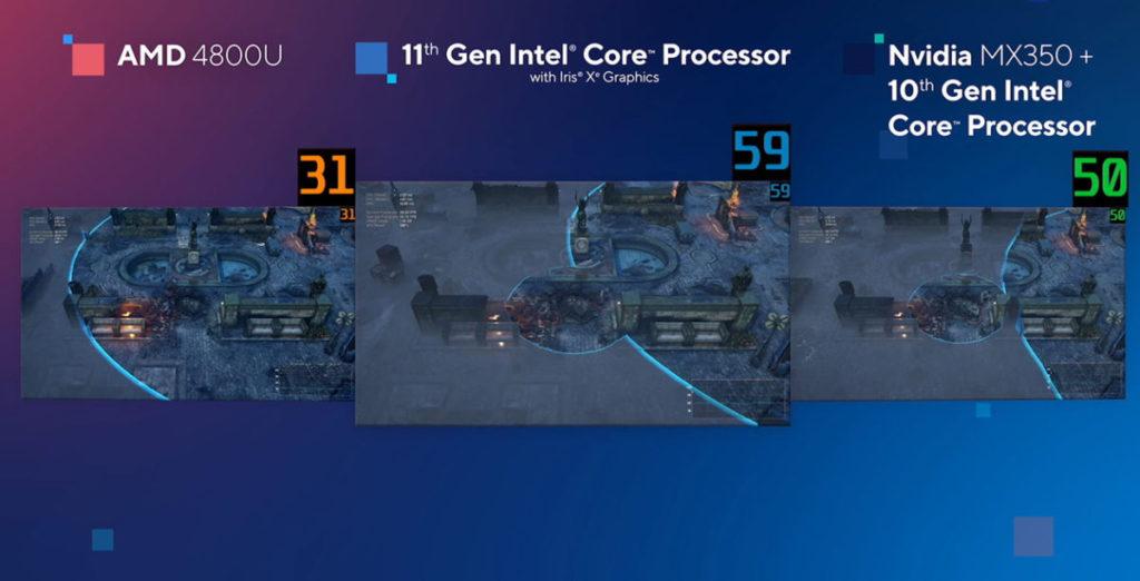 遊戲 2 中 Intel 以 59fps 領先 NVIDIA 50fps 及 AMD 31fps