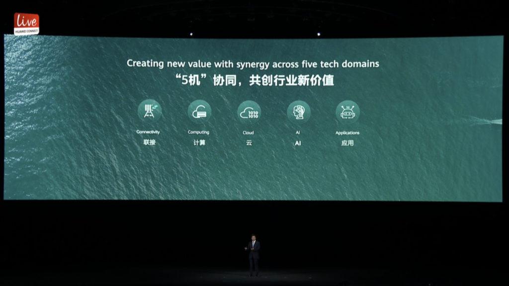 今年提倡的 5 機協同,分別:連接、雲端、人工智能、運算和行業應用。