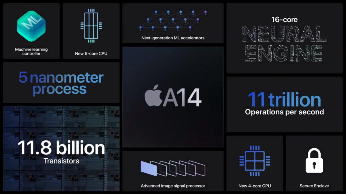 第 4 代 iPad Air 跳過 A13 ,採用 5nm 製程的 A14 仿生晶片,在各方面效能上都比上一代 iPad Air 提升不少。