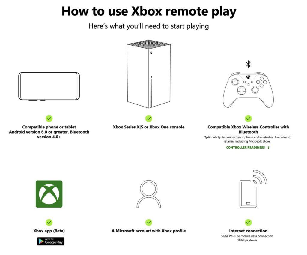 要享受 Xbox Remote Play 的必須器材、軟件、帳戶和連線。