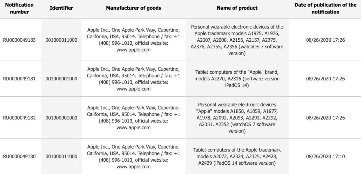 Apple 在上月底向歐亞經濟聯盟註冊了 8 個 Apple Watch 和 7 個 iPad 型號,顯示即將有新產品發表。