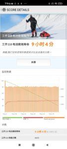 5,160mAh 電池在屏幕調至最光、連接 Wi-Fi 的情況下用 PCMark 電池測試功能測試,有 9 小時 4 分使用時間,算是長氣。