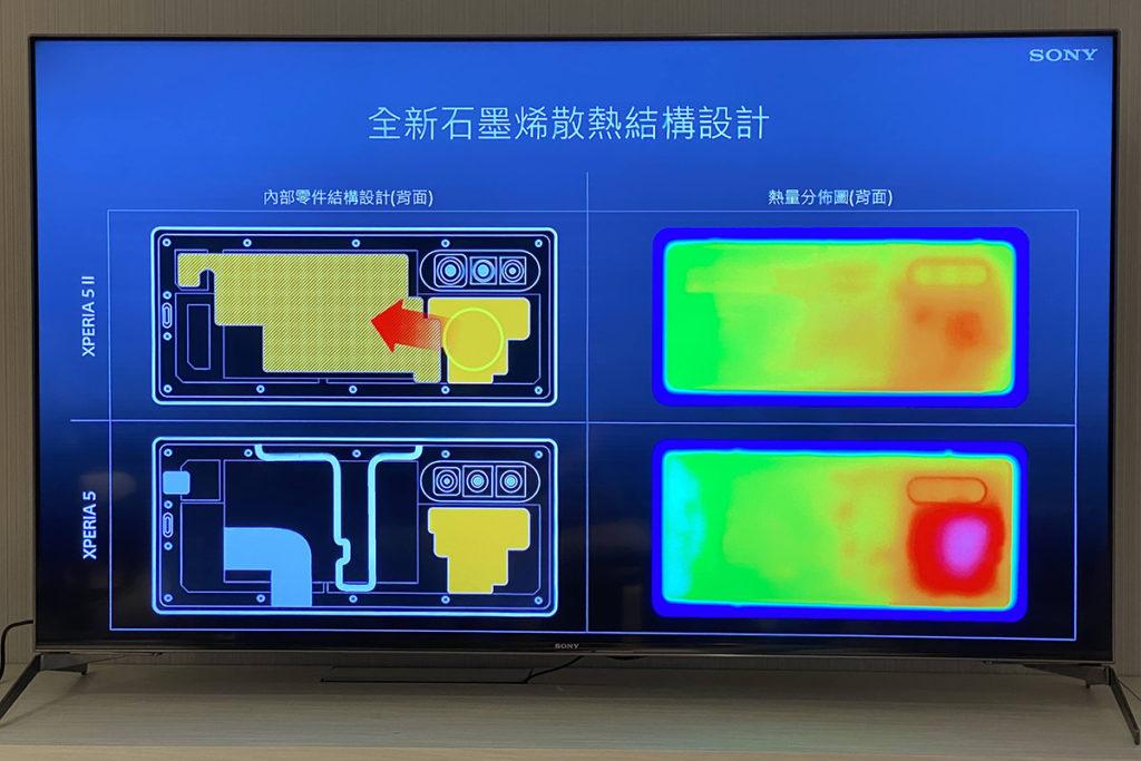 機內使用全新石墨烯散熱結構,令熱力更均勻地散走。