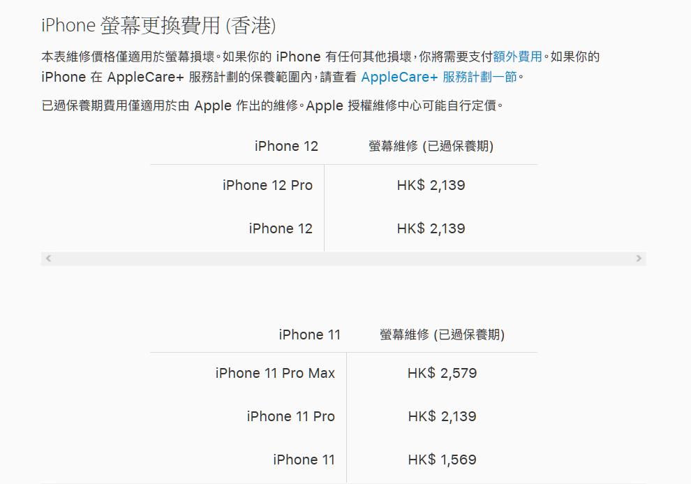 大芒機最怕「爆芒」, AppleCare+ 期間維修費只為 $228 ,如沒有 AppleCare+ 的話⋯