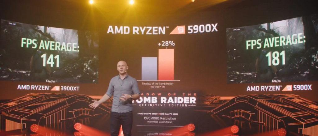 在《 Rise of the Tomb Raider 》遊戲測試中, Ryzen 9 5900X 較 Ryzen 9 3900XT 有 28% 增長。