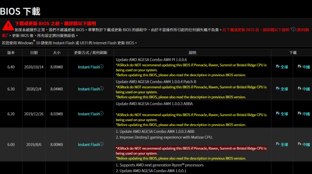 Fatal1ty AB350 Gaming K4 BIOS 升級的警告。