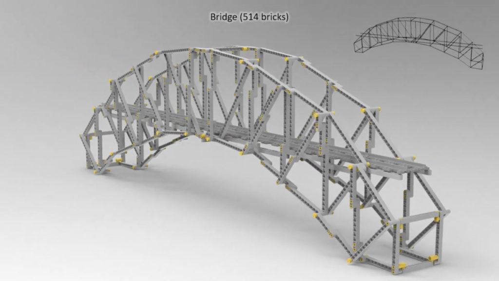 演算法更追求簡單和穩固設計,這橋僅用514塊。