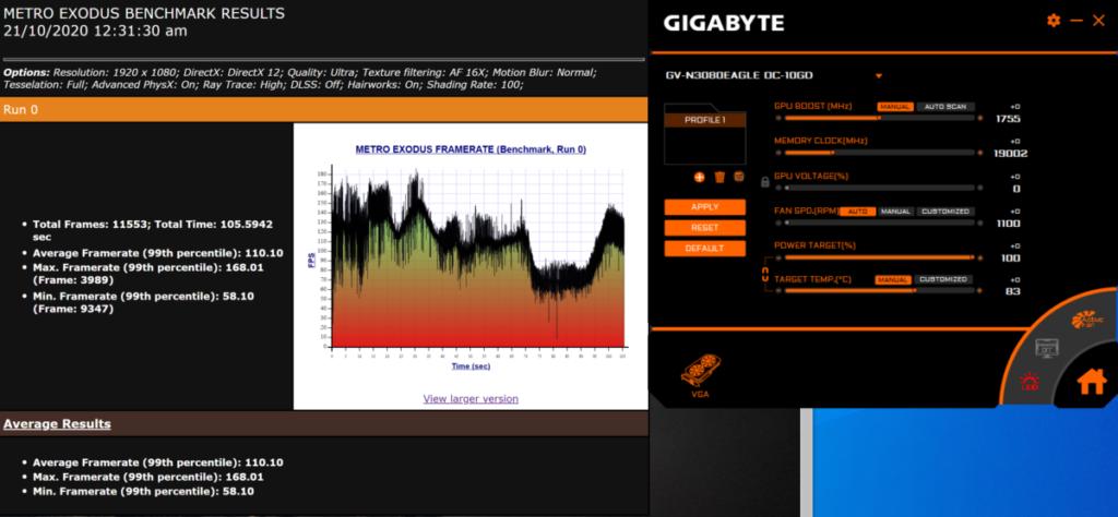 Metro Exodus @1080p RTX Profile 平均 110.1fps 。