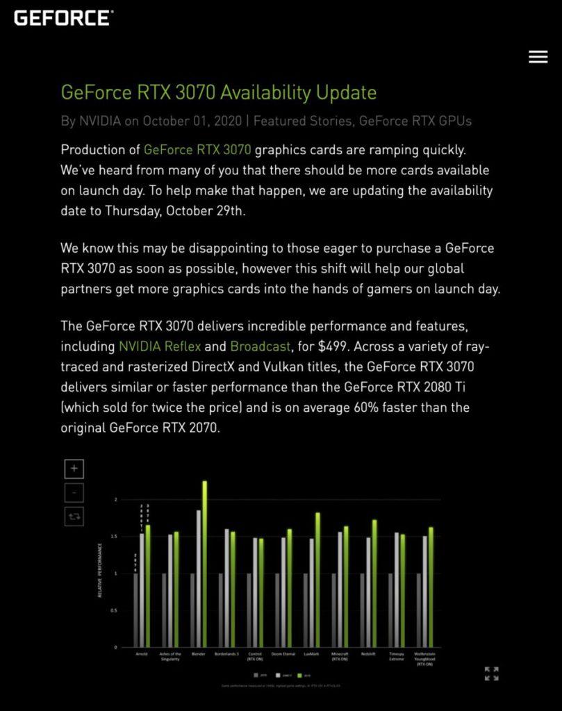 NVIDIA 發出通告,指為加強供貨,決定將 RTX 3070 押後至 10 月 29 日推出。