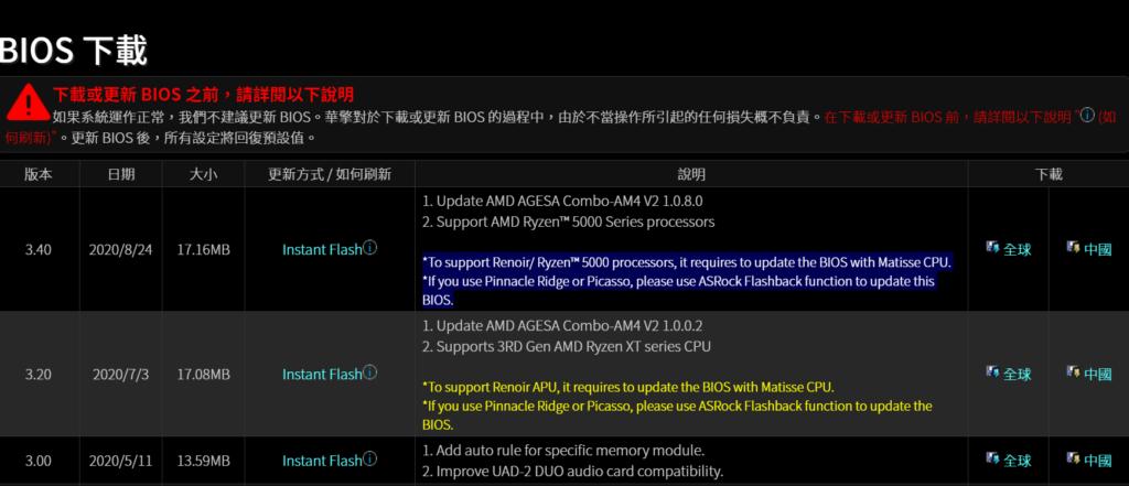 ASRock X570 Taichi AMD AGESA Combo-AM4 V2 1.0.8.0 升級雖沒有提到不支援 Zen+ CPU/APU ,但表示舊使用 Pinnacle Ridge 及 Picasso 便得用 ASRock Flashback 功能來更新 BIOS 。