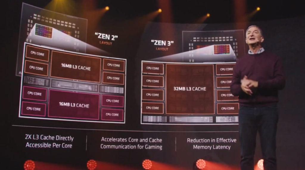 Zen 3 把 Zen 2 的 2 個 CCX 打通為單一模組,大大增加使用彈性。